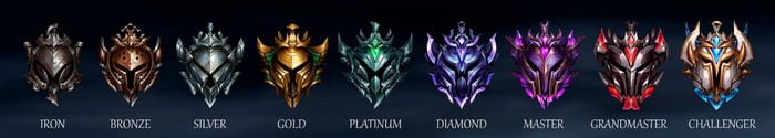 Here's a list of all available ranked tiers in League of Legends at the moment.