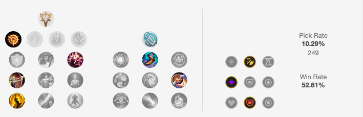 Manamune Lucian has become one of the best picks in Season 10 of League of Legends. He just works perfectly with Manamune build because of his double-shot passive. Here are the best runes for Manamune Lucian build
