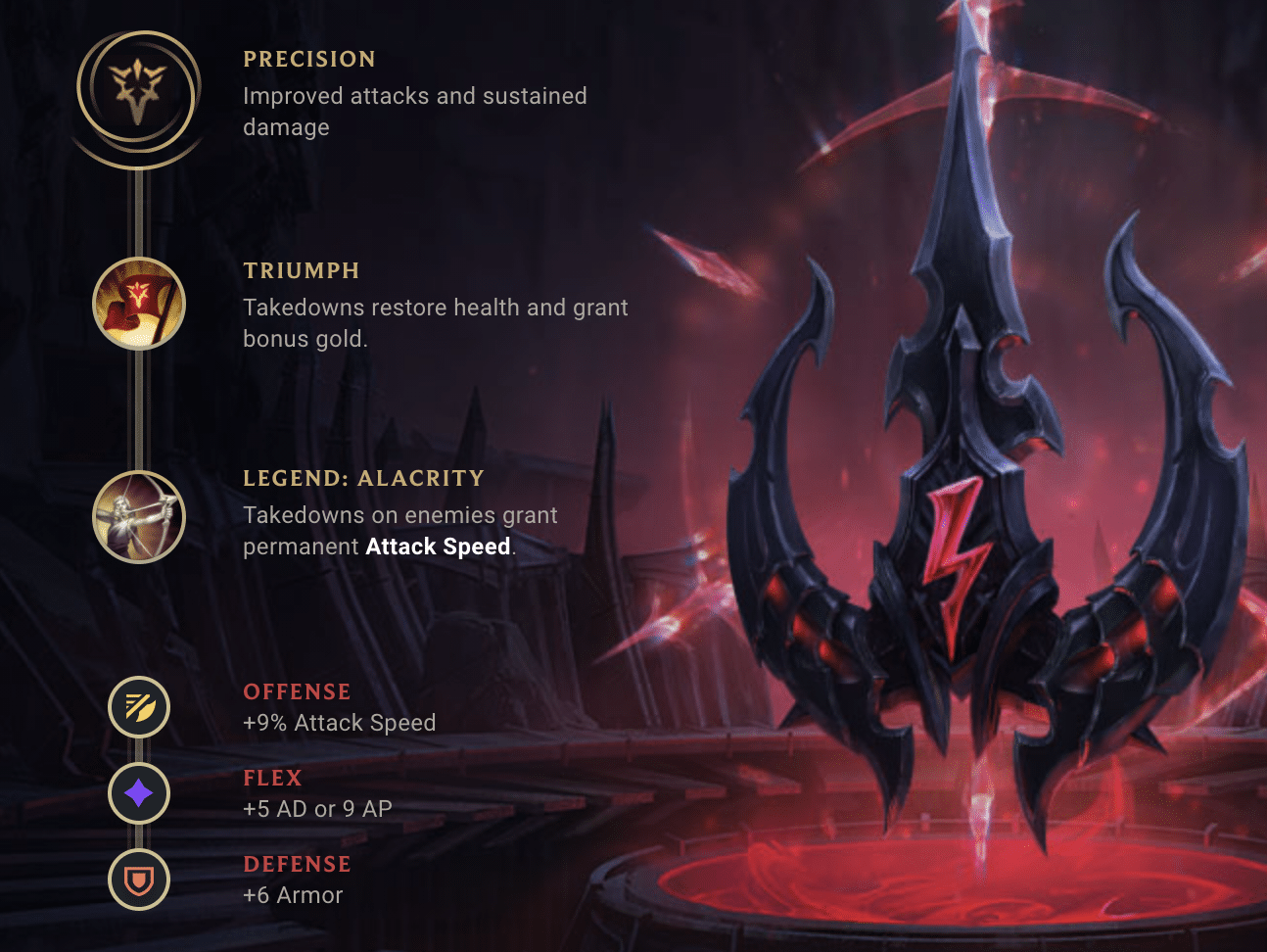 League adaptive force was released onto the summoners rift back in 2018. Wow, we've been using adaptive force in LoL for more than 2 years now! Time does fly fast. Here's a quick guide on adaptive force in League of Legends. Hopefully, this article will help you learn more about adaptive force, how and when to use it!