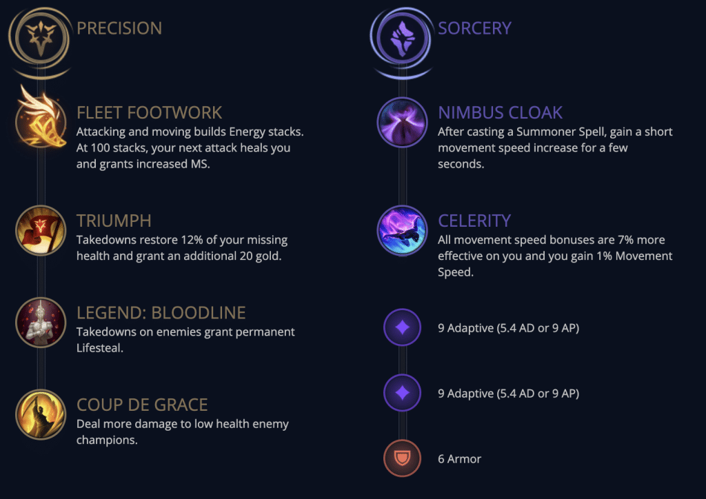 Here is the best set of runes for playing Jhin in URF in Season 10 of League of Legends