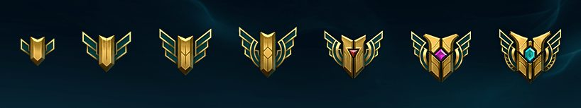 There are a few levels when it comes to Mastery in League of Legends. However, the only level you'll ever want to reach is level 7 mastery for your main champion.