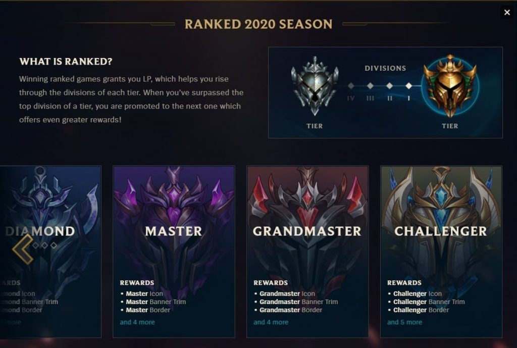 Another way to get cool League of Legends skins for absolutely free are the end of season rewards! The higher the rank you are, the more gifts you'll receive at the end of the ranekd season!